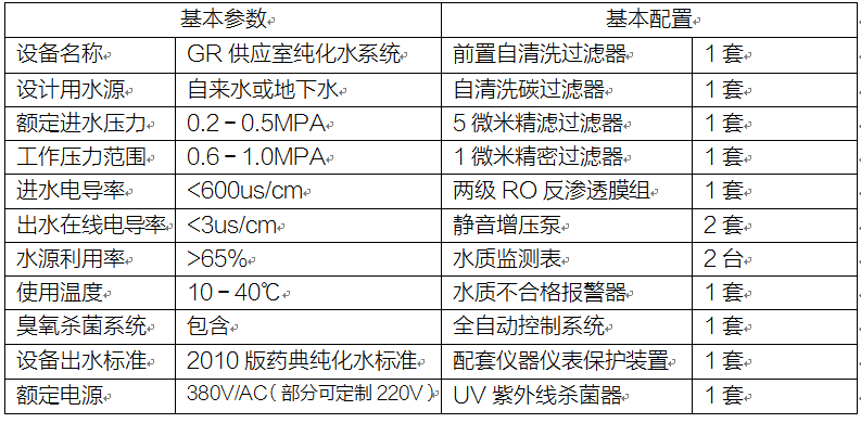 GR系列供应室用纯水设备配置清单.png