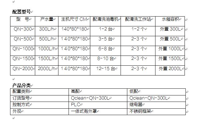 医院内镜用纯水设备选型表.png