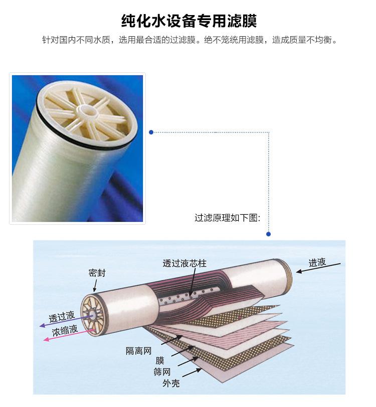 内镜科用纯水设备膜介绍.jpg