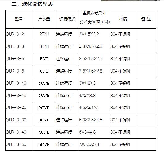 三塔式选型表.png