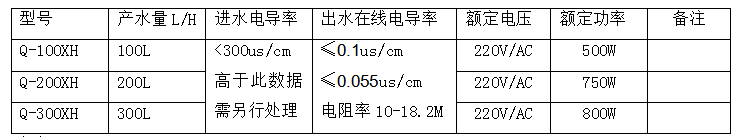 XH系列中试型超纯水机选型表.png